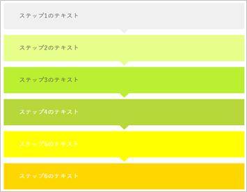 賢威8ステップ図